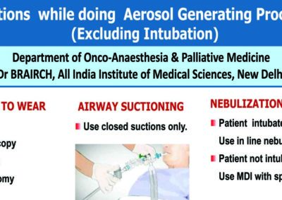 Precautions while doing Aerosol Generating Procedures(Excluding Intubation)